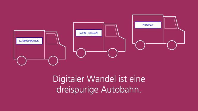 Digitaler Wandel ist eine dreispurige Autobahn. 3 Lastwagen: Prozesse, Schnittstellen, Kommunikation