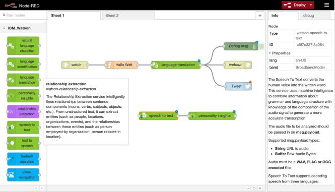 Screenshot Bluemix: Bausteine mit IBM-Watson-Logik