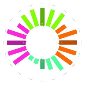 mediaSolution3 gehört zu den bestenPIM-Systemen